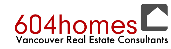 Searching for listings in Richmond